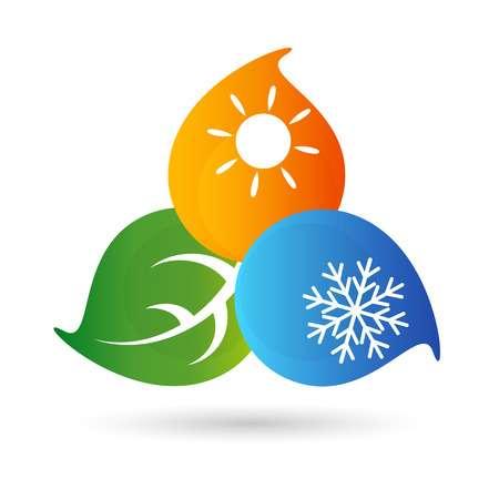 Çözüm Teknik, Bursa Klima Servisi
